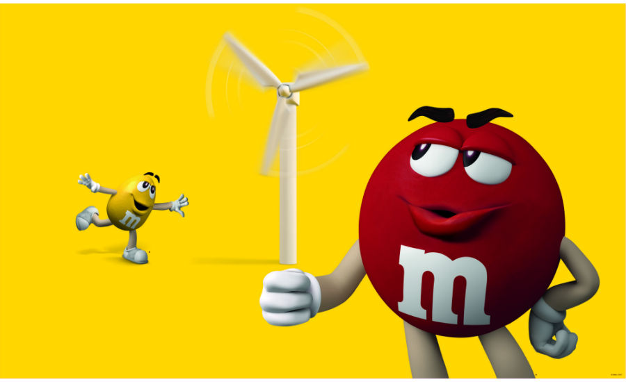 M&MS wind energy