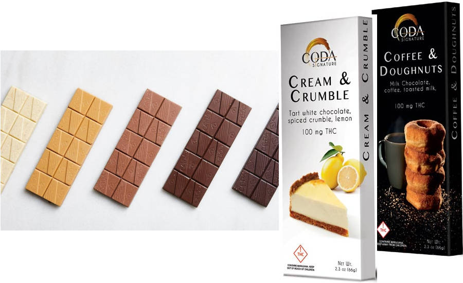 Coda Signature Chocolate Bars