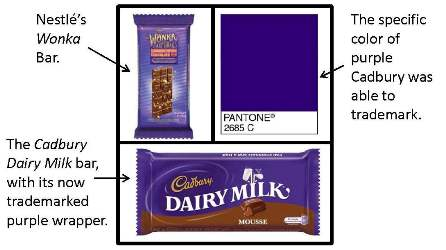 cadbury nestle purple